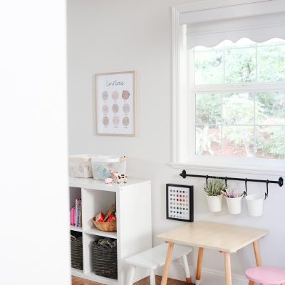 Ikea must have items for Home Organization
